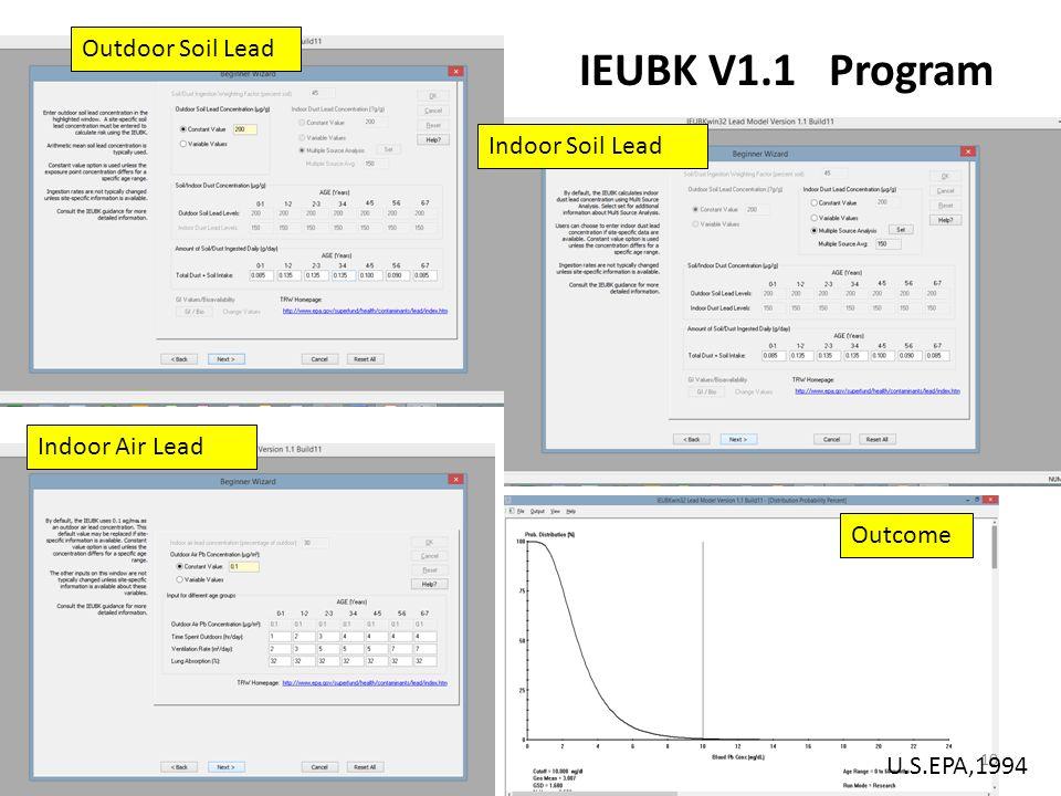 Outdoor Soil Lead Indoor Soil Lead Indoor Air Lead Outcome IEUBK V1.1 Program 10 U.S.EPA,1994