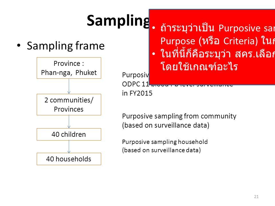 Sampling Chart Sampling frame Province : Phan-nga, Phuket 40 children Purposive sampling province from ODPC 11 blood Pb level surveillance in FY2015 Purposive sampling from community (based on surveillance data) Purposive sampling household (based on surveillance data) 21 2 communities/ Provinces 40 households ถ้าระบุว่าเป็น Purposive sampling ก็ให้ระบุด้วยว่า Purpose ( หรือ Criteria) ในการเลือกคืออะไร ในที่นี้ก็คือระบุว่า สคร.