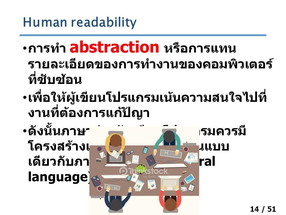 14 / 51 การทำ abstraction หรือการแทน รายละเอียดของการทำงานของคอมพิวเตอร์ ที่ซับซ้อน เพื่อให้ผู้เขียนโปรแกรมเน้นความสนใจไปที่ งานที่ต้องการแก้ปัญา ดังนั้นภาษาสำหรับเขียนโปรแกรมควรมี โครงสร้างและวิธีการทำงานเป็นแบบ เดียวกับภาษาธรรมชาติ (natural language) Human readability