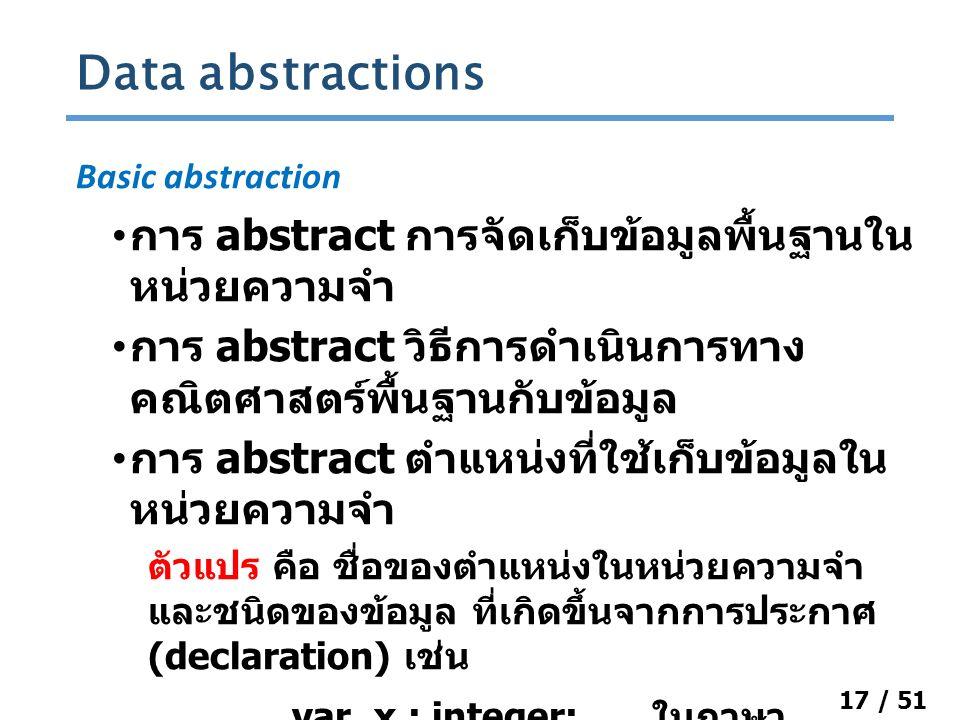 17 / 51 Basic abstraction การ abstract การจัดเก็บข้อมูลพื้นฐานใน หน่วยความจำ การ abstract วิธีการดำเนินการทาง คณิตศาสตร์พื้นฐานกับข้อมูล การ abstract ตำแหน่งที่ใช้เก็บข้อมูลใน หน่วยความจำ ตัวแปร คือ ชื่อของตำแหน่งในหน่วยความจำ และชนิดของข้อมูล ที่เกิดขึ้นจากการประกาศ (declaration) เช่น var x : integer; ในภาษา Pascal หรือ intx; ในภาษา C Data abstractions
