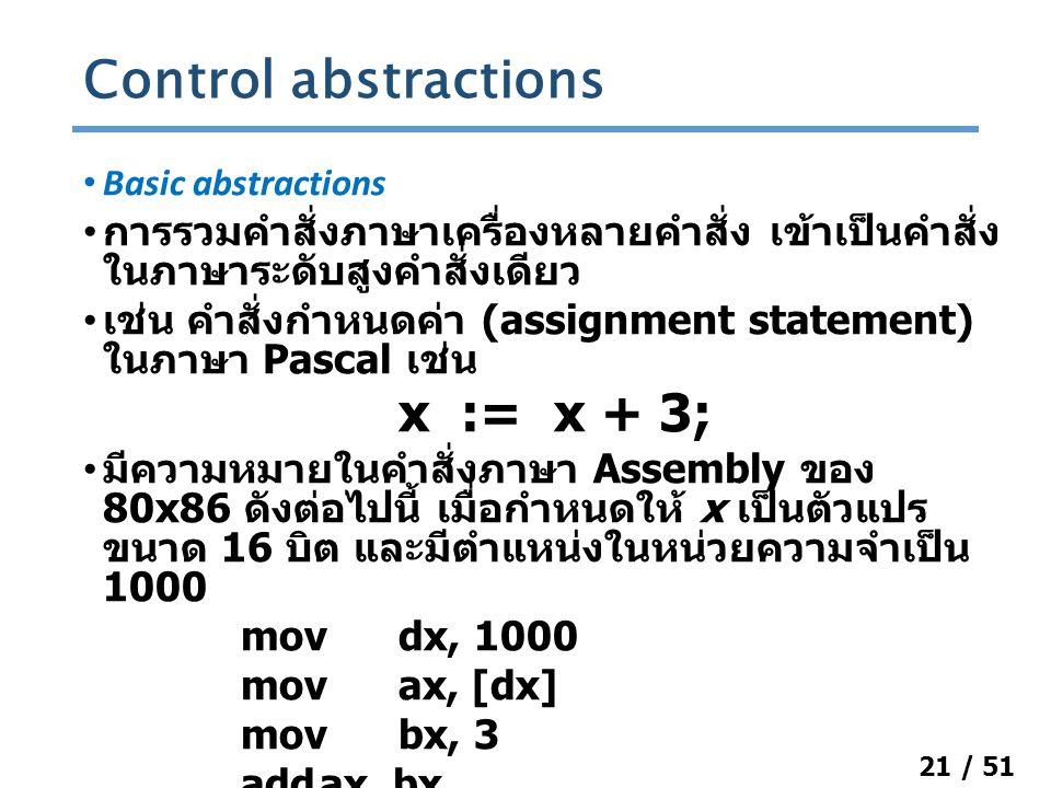 21 / 51 Basic abstractions การรวมคำสั่งภาษาเครื่องหลายคำสั่ง เข้าเป็นคำสั่ง ในภาษาระดับสูงคำสั่งเดียว เช่น คำสั่งกำหนดค่า (assignment statement) ในภาษา Pascal เช่น x := x + 3; มีความหมายในคำสั่งภาษา Assembly ของ 80x86 ดังต่อไปนี้ เมื่อกำหนดให้ x เป็นตัวแปร ขนาด 16 บิต และมีตำแหน่งในหน่วยความจำเป็น 1000 movdx, 1000 movax, [dx] movbx, 3 addax, bx mov[dx], ax Control abstractions