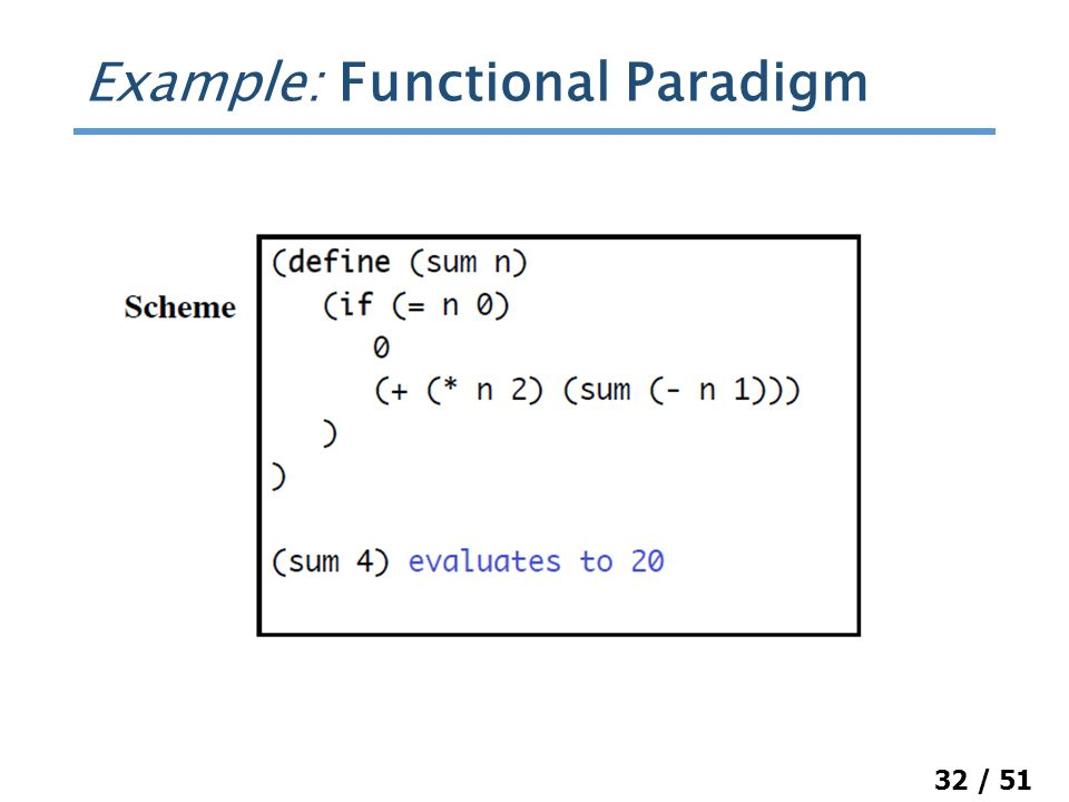 32 / 51 Example: Functional Paradigm