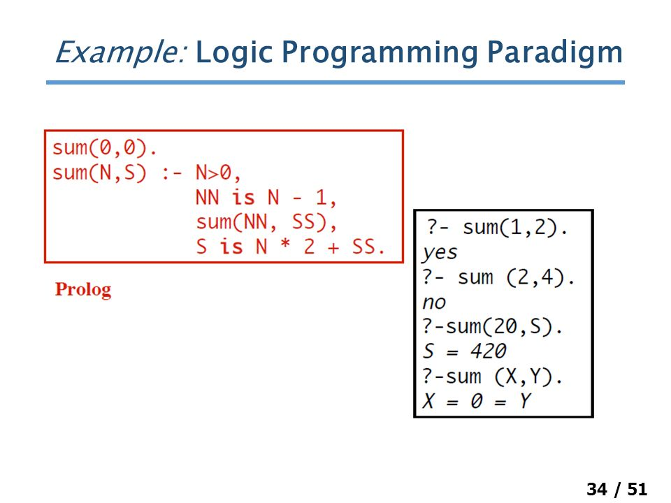 34 / 51 Example: Logic Programming Paradigm