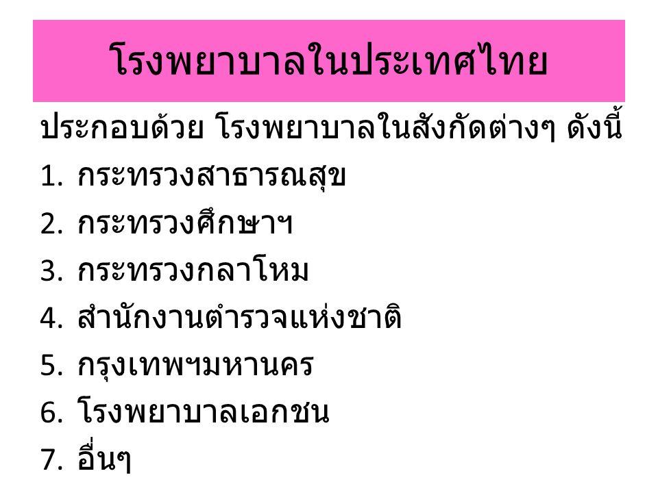 โรงพยาบาลในประเทศไทย ประกอบด้วย โรงพยาบาลในสังกัดต่างๆ ดังนี้ 1. กระทรวงสาธารณสุข 2. กระทรวงศึกษาฯ 3. กระทรวงกลาโหม 4. สำนักงานตำรวจแห่งชาติ 5. กรุงเท