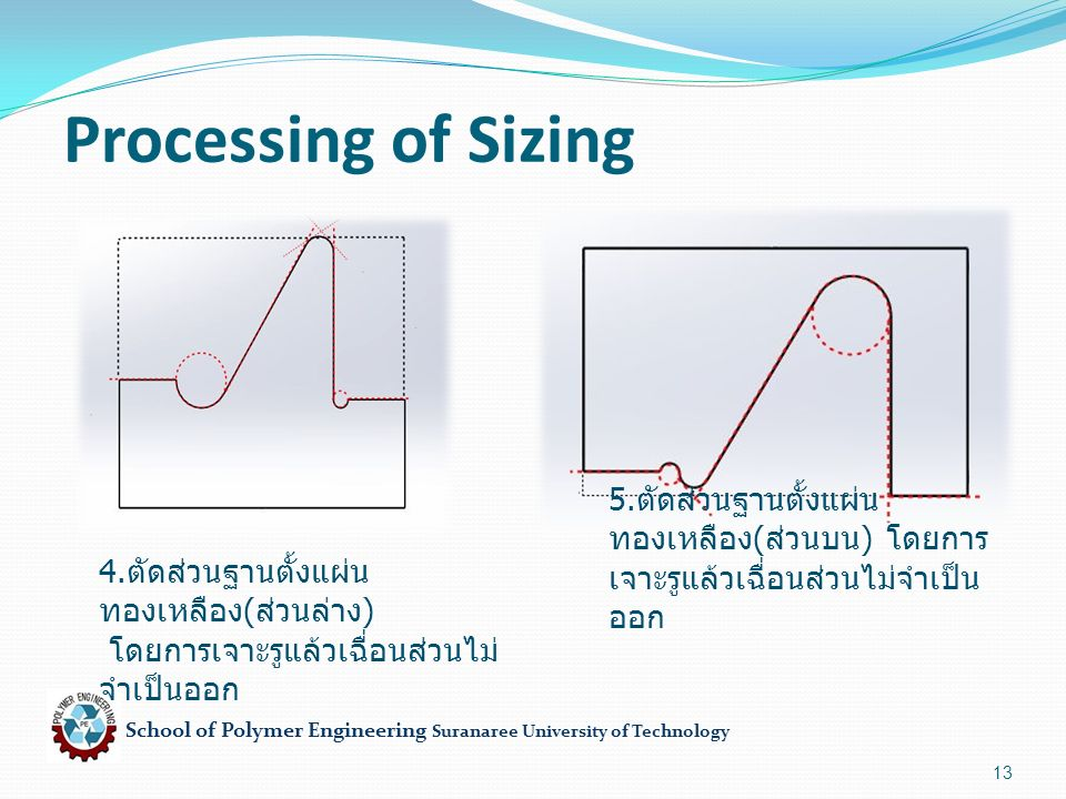 School of Polymer Engineering Suranaree University of Technology 13 Processing of Sizing 4.