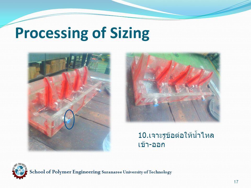School of Polymer Engineering Suranaree University of Technology 17 Processing of Sizing 10. เจาะรูข้อต่อให้น้ำไหล เข้า - ออก