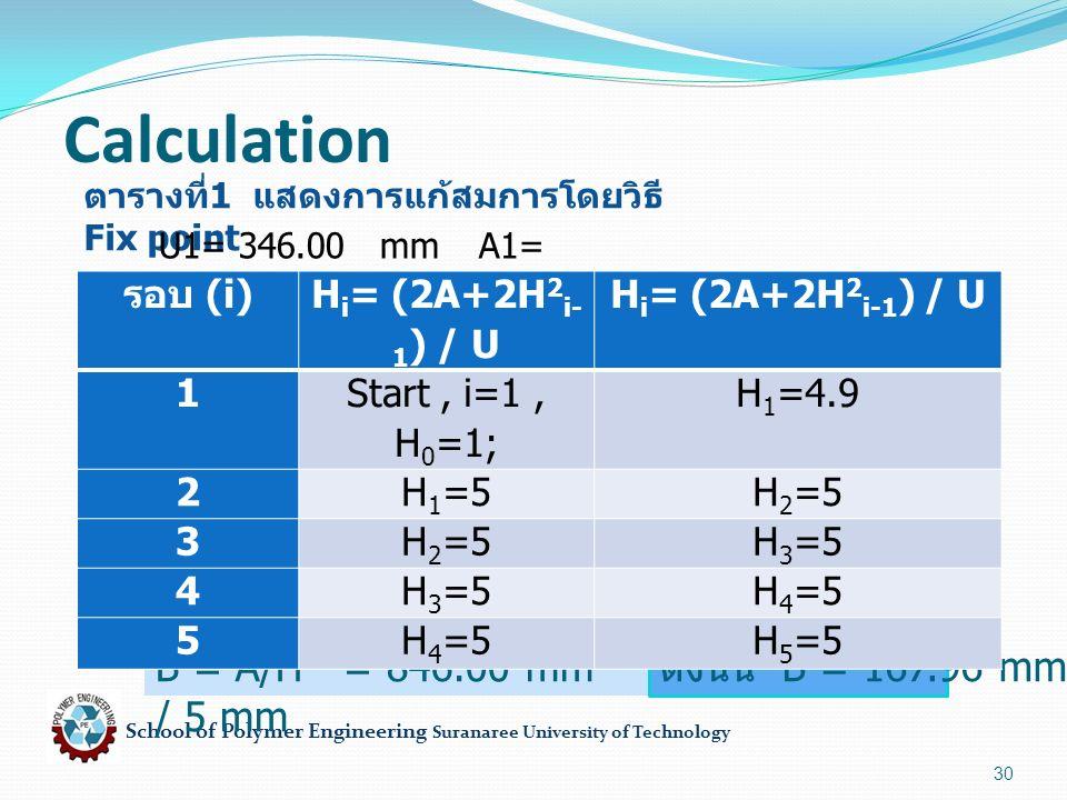 School of Polymer Engineering Suranaree University of Technology 30 Calculation ตารางที่ 1 แสดงการแก้สมการโดยวิธี Fix point U1= 346.00 mmA1= 846.00 mm 2 จะได้ค่า H=5 mm แทนลงในสมการที่ 1 B = A/H = 846.00 mm 2 / 5 mm ดังนั้น B = 167.96 mm รอบ (i) H i = (2A+2H 2 i-1 ) / U 1 Start, i=1, H 0 =1; H 1 =4.9 2H 1 =5H 2 =5 3 H 3 =5 4 H 4 =5 5 H 5 =5