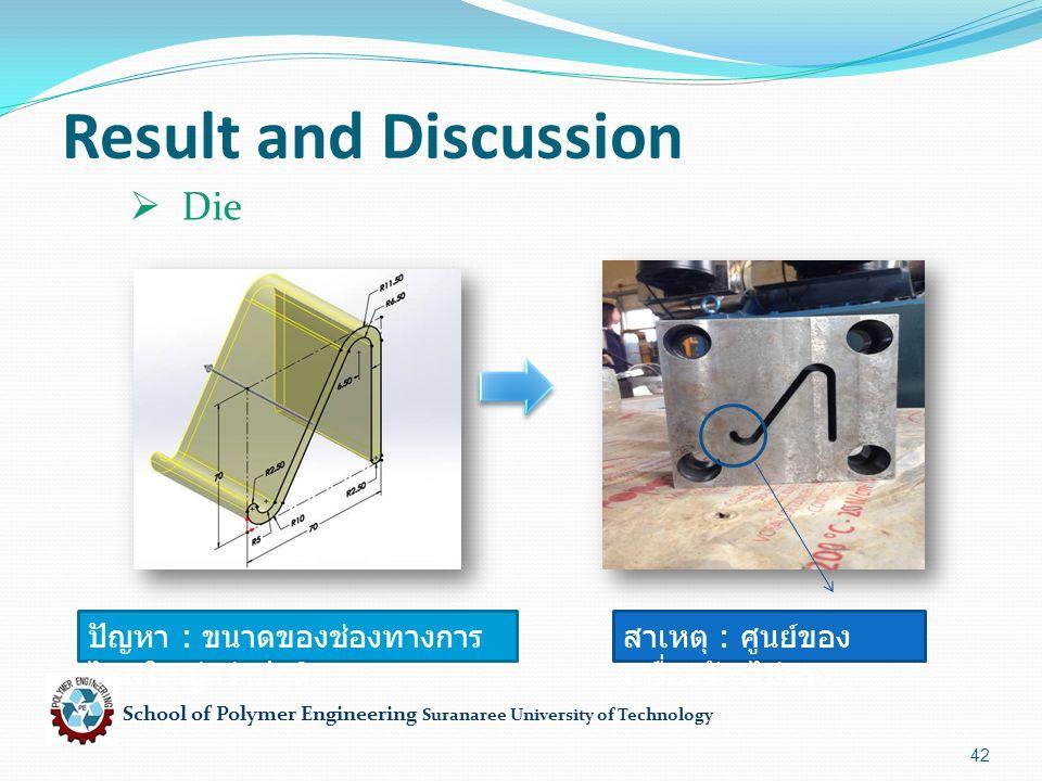 School of Polymer Engineering Suranaree University of Technology 42 Result and Discussion สาเหตุ : ศูนย์ของ เครื่องจักรไม่ตรง ปัญหา : ขนาดของช่องทางการ ไหลใหญ่กว่าปกติ  Die