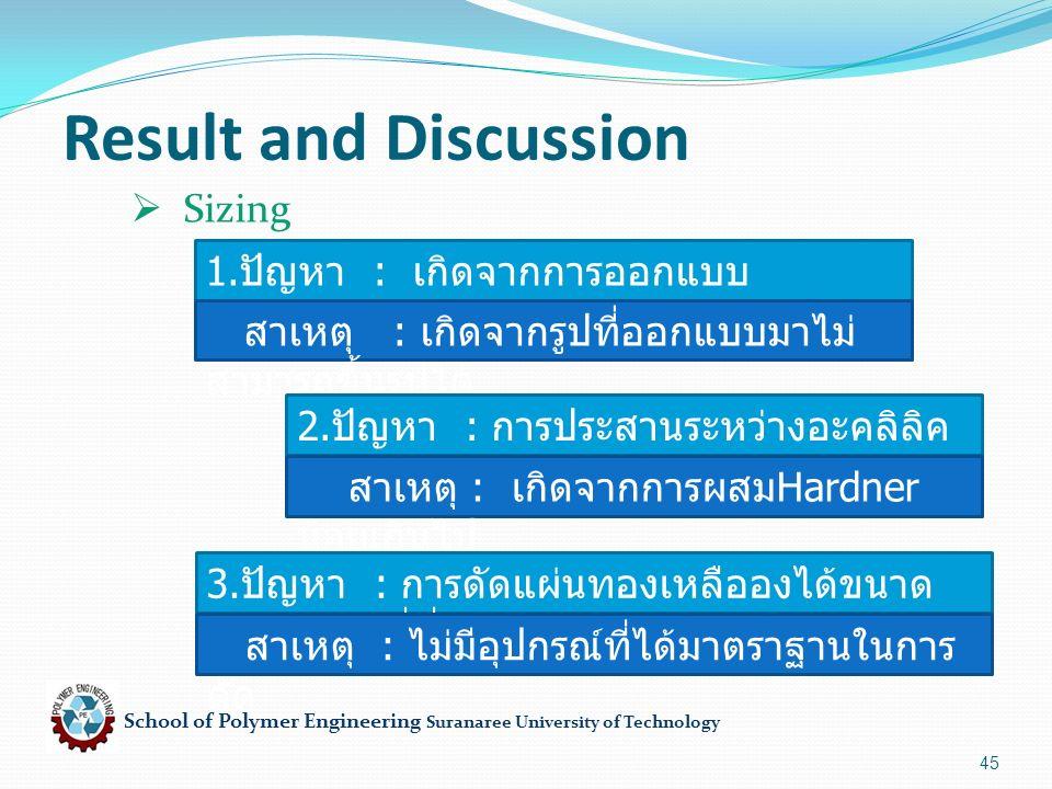 School of Polymer Engineering Suranaree University of Technology 45 Result and Discussion 1. ปัญหา : เกิดจากการออกแบบ สาเหตุ : เกิดจากรูปที่ออกแบบมาไม