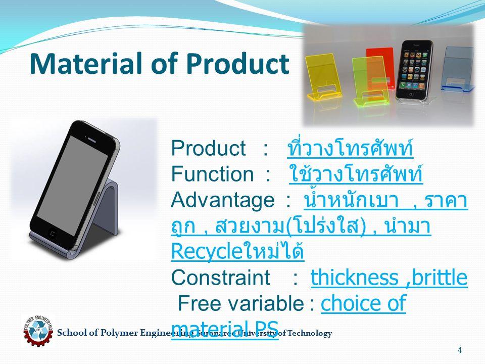 School of Polymer Engineering Suranaree University of Technology 15 Calculation ตารางที่ 1 แสดงการแก้สมการโดยวิธี Fix point U1= 346.00 mmA1= 846.00 mm 2 จะได้ค่า H=5 mm แทนลงในสมการที่ 1 B = A/H = 846.00 mm 2 / 5 mm ดังนั้น B = 167.96 mm รอบ (i) H i = (2A+2H 2 i-1 ) / U 1Start, i=1, H 0 =1;H 1 =4.9 2H 1 =5H 2 =5 3 H 3 =5 4 H 4 =5 5 H 5 =5