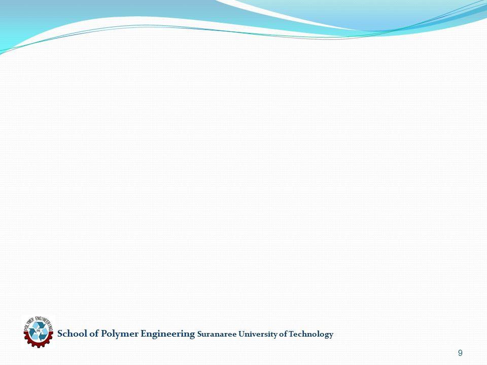 School of Polymer Engineering Suranaree University of Technology 20 Calculation จากสมการ ดังนั้น