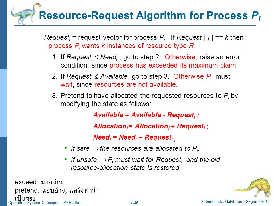 7.29 Silberschatz, Galvin and Gagne ©2010 Operating System Concepts – 8 th Edition Resource-Request Algorithm for Process P i Request i = request vect
