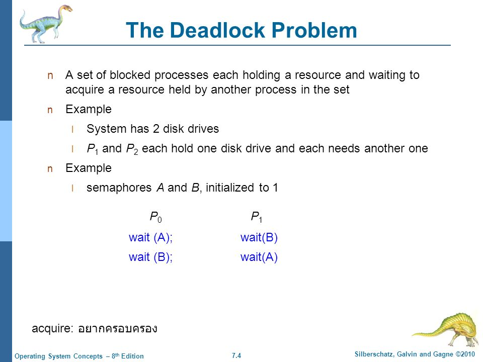 7.4 Silberschatz, Galvin and Gagne ©2010 Operating System Concepts – 8 th Edition The Deadlock Problem A set of blocked processes each holding a resource and waiting to acquire a resource held by another process in the set Example System has 2 disk drives P 1 and P 2 each hold one disk drive and each needs another one Example semaphores A and B, initialized to 1 P 0 P 1 wait (A);wait(B) wait (B);wait(A) acquire: อยากครอบครอง