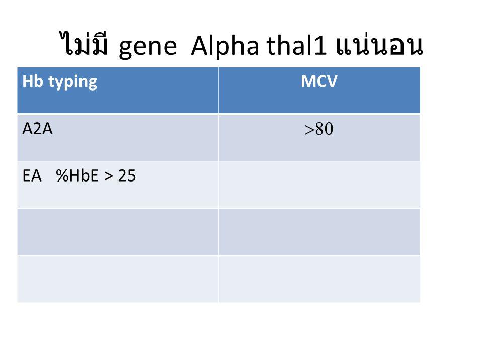 ถ้ามีมี หรือ อาจมี gene Hb A  Hb F > 10%  0 หรือ  + Hb A2 > 3.5  0 หรือ  + Hb E EE Hb Bart's,Hb H, Barts'H  -thal 1
