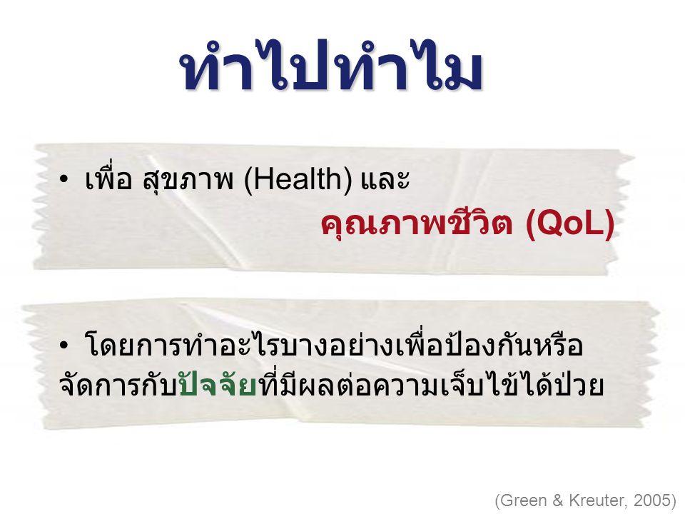 ทำไปทำไม เพื่อ สุขภาพ (Health) และ คุณภาพชีวิต (QoL) โดยการทำอะไรบางอย่างเพื่ิอป้องกันหรือ จัดการกับปัจจัยที่มีผลต่อความเจ็บไข้ได้ป่วย (Green & Kreuter, 2005)