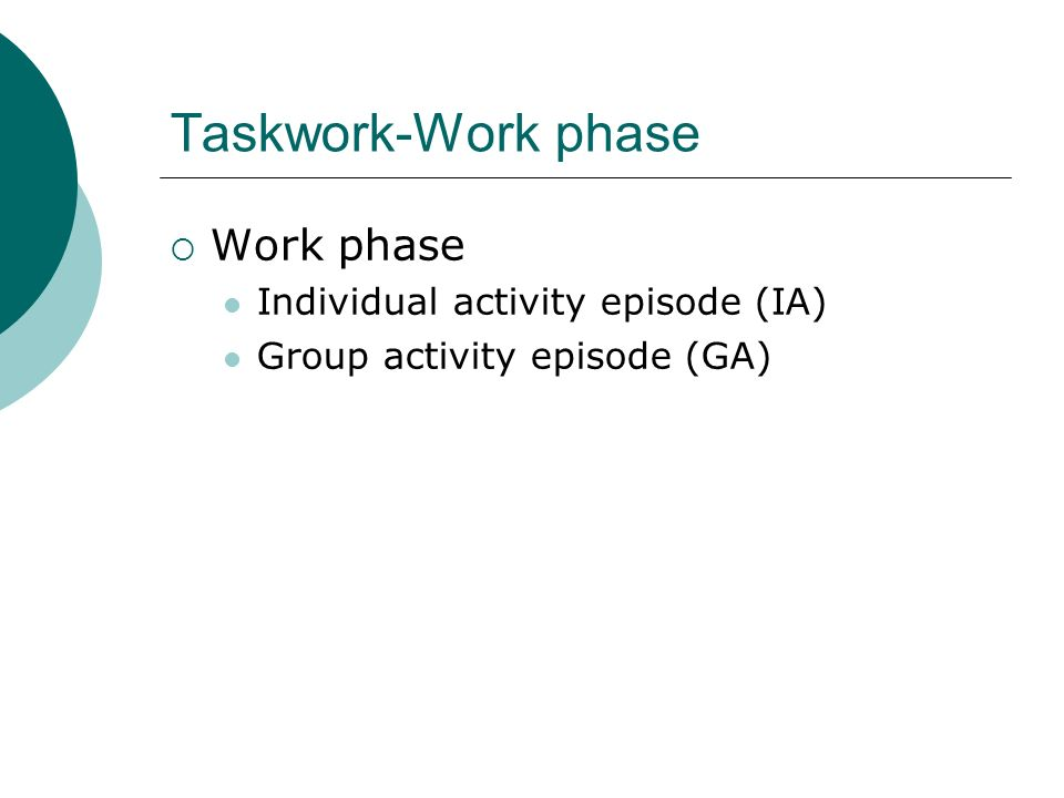 Taskwork-Work phase  Work phase Individual activity episode (IA) Group activity episode (GA)