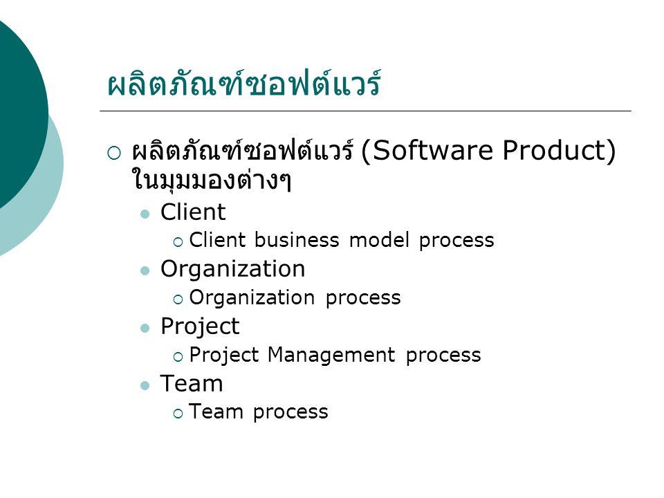 ผลิตภัณฑ์ซอฟต์แวร์  ผลิตภัณฑ์ซอฟต์แวร์ (Software Product) ในมุมมองต่างๆ Client  Client business model process Organization  Organization process Pr