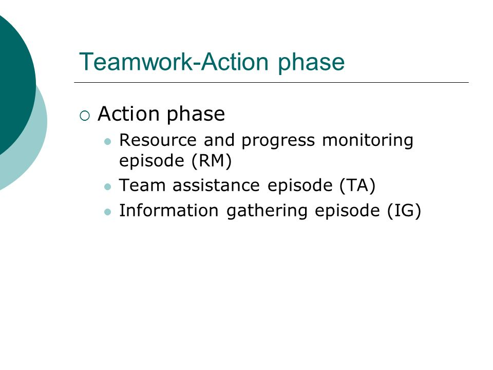Teamwork-Action phase  Action phase Resource and progress monitoring episode (RM) Team assistance episode (TA) Information gathering episode (IG)