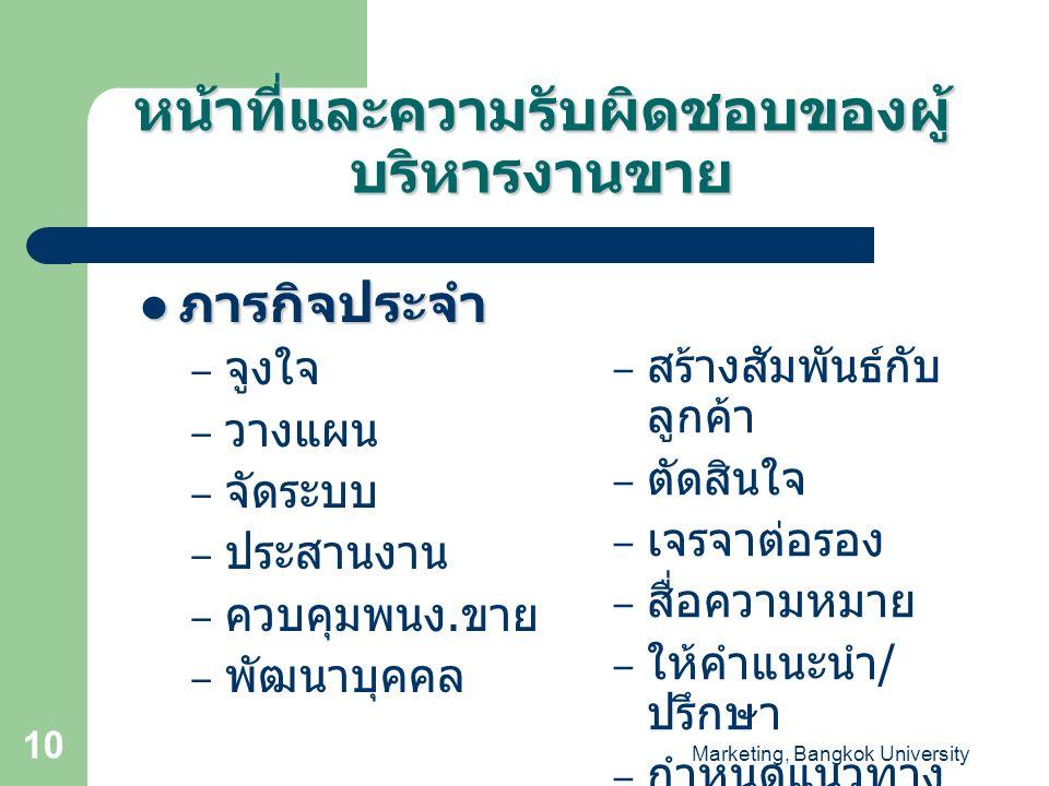 Marketing, Bangkok University 10 หน้าที่และความรับผิดชอบของผู้ บริหารงานขาย ภารกิจประจำ ภารกิจประจำ – จูงใจ – วางแผน – จัดระบบ – ประสานงาน – ควบคุมพนง