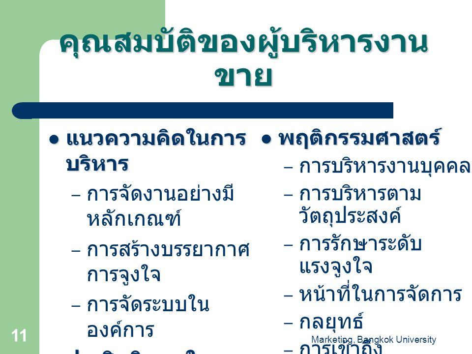 Marketing, Bangkok University 11 คุณสมบัติของผู้บริหารงาน ขาย แนวความคิดในการ บริหาร แนวความคิดในการ บริหาร – การจัดงานอย่างมี หลักเกณฑ์ – การสร้างบรร