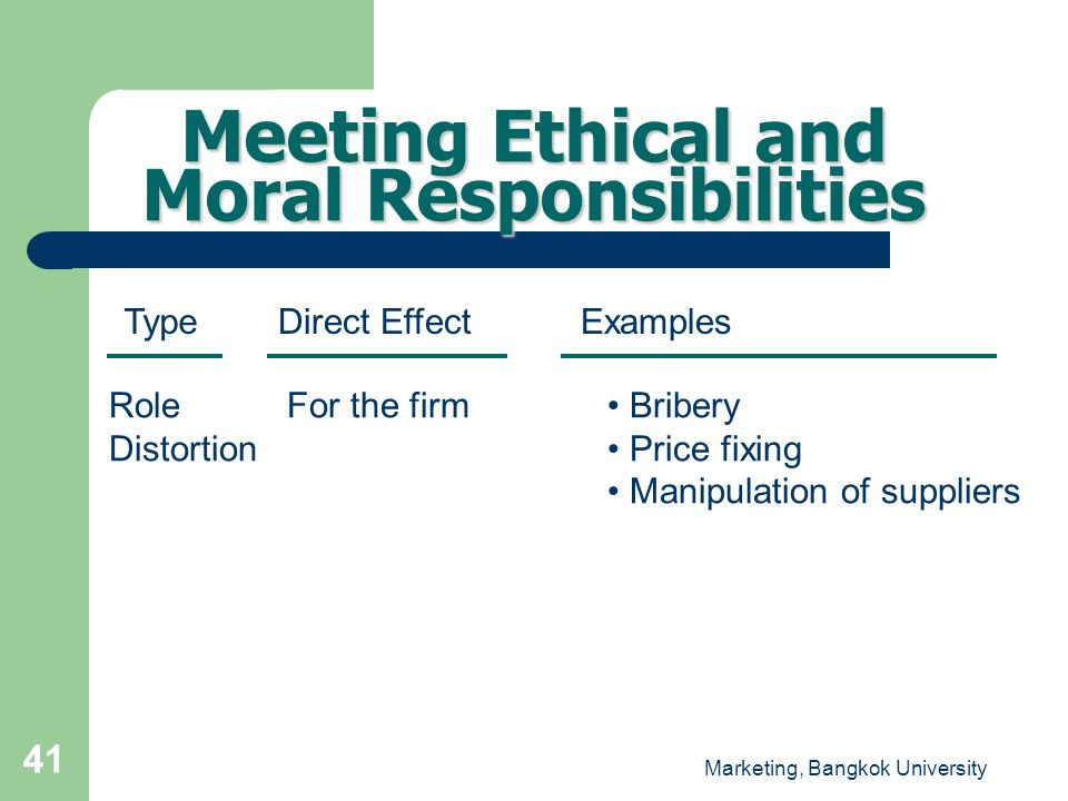 Marketing, Bangkok University 41 Meeting Ethical and Moral Responsibilities TypeDirect EffectExamples Role Distortion For the firm Bribery Price fixin