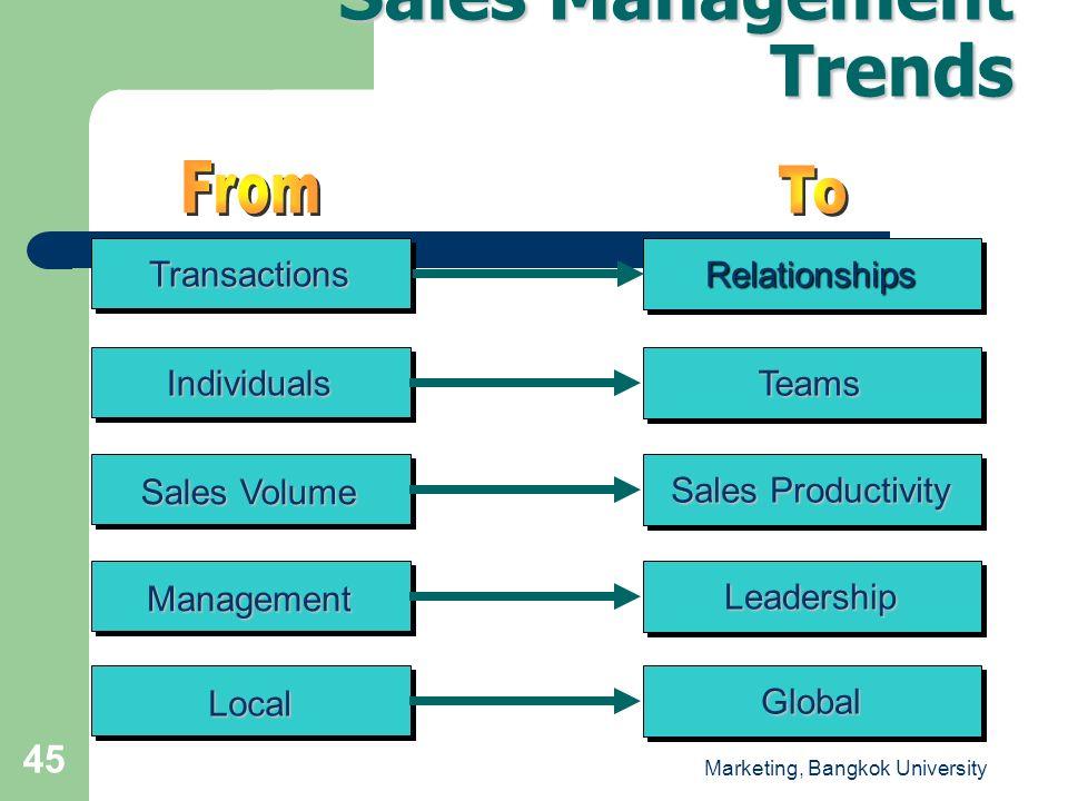 Marketing, Bangkok University 45 Transactions Relationships Local Global Management Leadership Individuals Teams Sales Volume Sales Productivity Sales