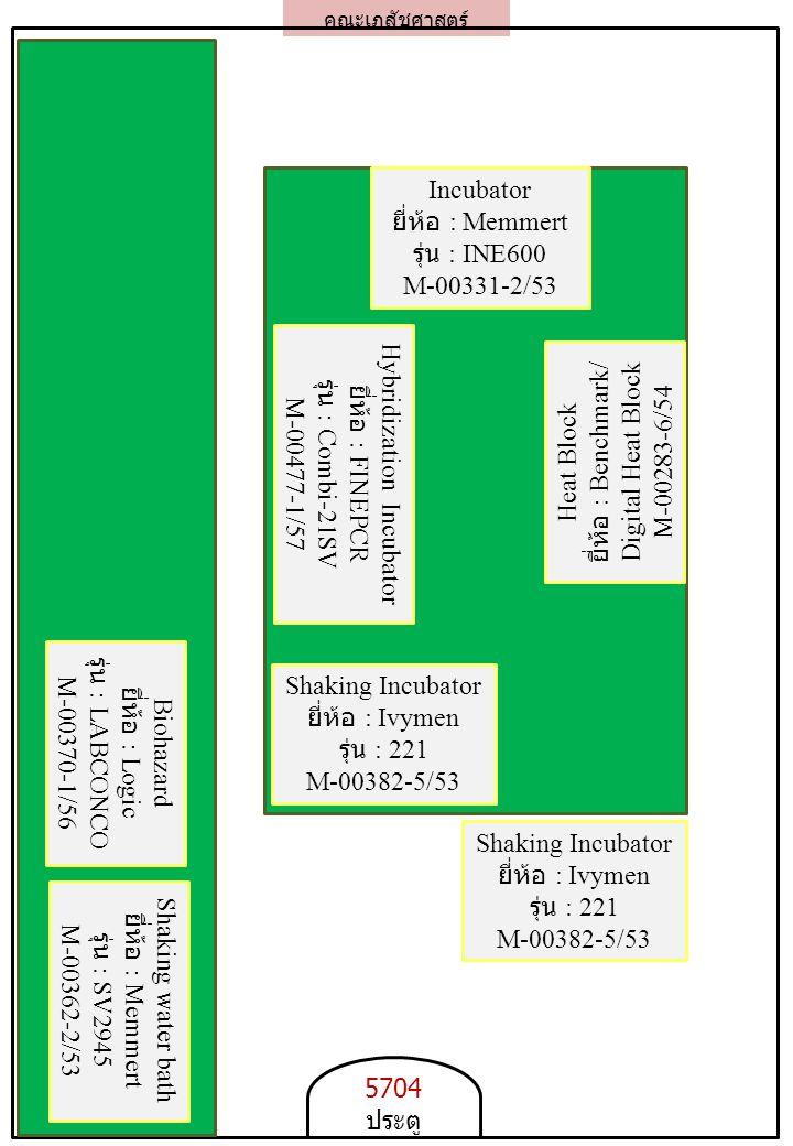 คณะเภสัชศาสตร์ Heat Block ยี่ห้อ : Benchmark/ Digital Heat Block M-00283-6/54 5704 ประตู Shaking water bath ยี่ห้อ : Memmert รุ่น : SV2945 M-00362-2/53 Biohazard ยี่ห้อ : Logic รุ่น : LABCONCO M-00370-1/56 Incubator ยี่ห้อ : Memmert รุ่น : INE600 M-00331-2/53 Shaking Incubator ยี่ห้อ : Ivymen รุ่น : 221 M-00382-5/53 Shaking Incubator ยี่ห้อ : Ivymen รุ่น : 221 M-00382-5/53 Hybridization Incubator ยี่ห้อ : FINEPCR รุ่น : Combi-21SV M-00477-1/57