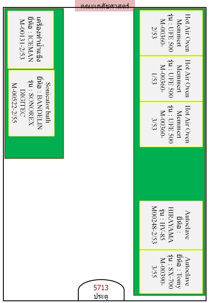 คณะเภสัชศาสตร์ Hot Air Oven Memmert รุ่น : UFE 500 M-00360- 2/53 Hot Air Oven Memmert รุ่น : UFE 500 M-00360- 1/53 Hot Air Oven Memmert รุ่น : UFE 500 M-00360- 3/53 Autoclave ยี่ห้อ : HIRAYAMA รุ่น : HV-85 M00248-2/53 Autoclave ยี่ห้อ : Tomy รุ่น : SX-700 M-00390- 3/55 เครื่องทำน้ำแข็ง ยี่ห้อ : ICEMAN M-00131-2/53 Sonicator bath ยี่ห้อ : BANDELIN รุ่น : SONOREX DIGITEC M-00522-2/55 5713 ประตู