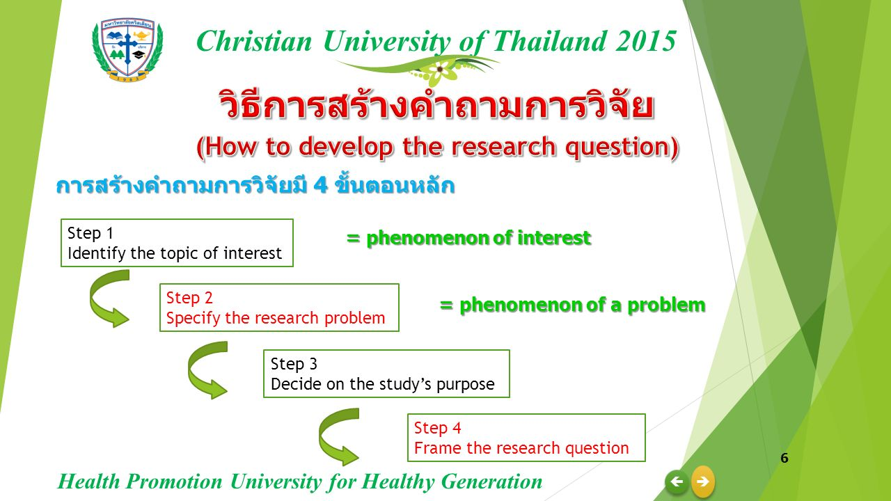 27     Christian University of Thailand 2015 Health Promotion University for Healthy Generation III.