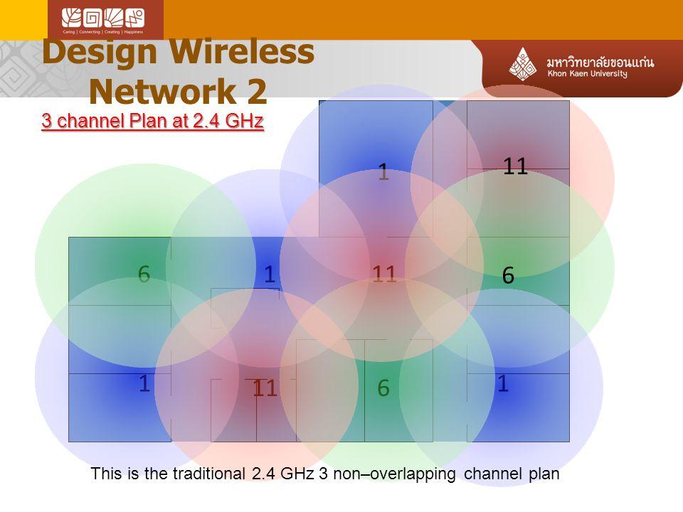 Design Wireless Network 2 36 40 48 44 56 52 60 64100 112 108 104 124 120 116 136 132 128 140 3 channel Plan at 2.4 GHz Plus, 21 channel 5GHz overlay รูปแบบของคลื่น 5 GHz จะกระจายไปไม่ได้ไกลเท่าคลื่นความถี่ 2.4 GHz เนื่องจากเป็นที่ความถี่ที่สูงกว่า กฎของหัวแม่มือคือรูปแบบของคลื่น 5 GHz จะครอบคลุมประมาณ ½ พื้นที่ที่สัญญาณ 2.4 GHz