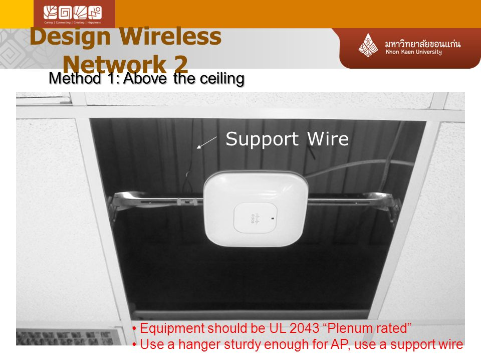 Design Wireless Network 2 10 Method 2: On the Ceiling Grid Avoid lifting ceiling tile Minimize hole in tile Minimize hole in tile Conceal cable Conceal cable Lock AP Lock AP