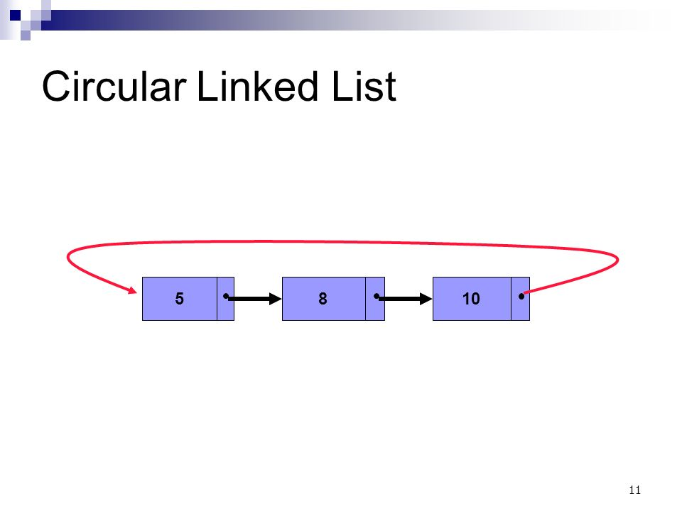 11 10 Circular Linked List 58