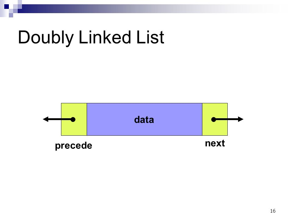 16 Doubly Linked List data precede next