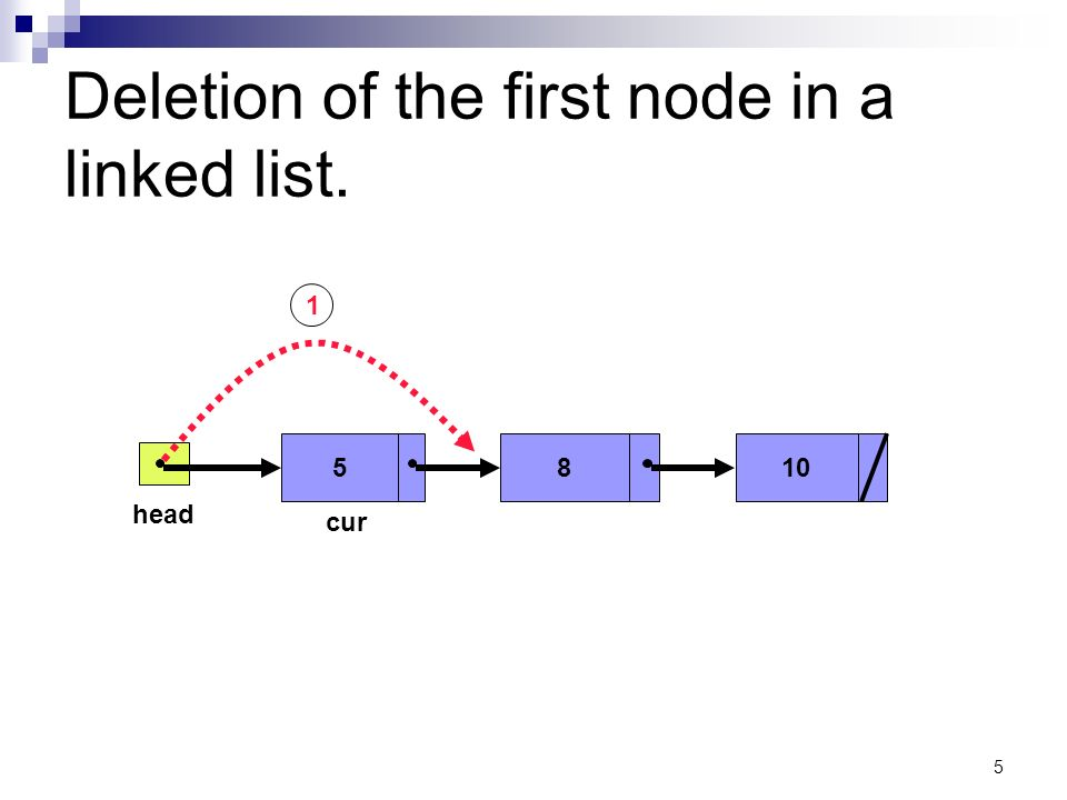 5 Deletion of the first node in a linked list. 5810 head cur 1