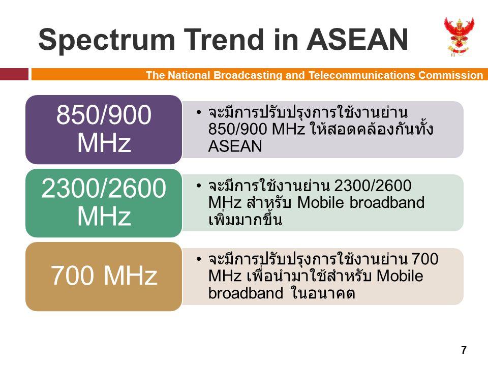 The National Broadcasting and Telecommunications Commission Spectrum Trend in ASEAN 7 จะมีการปรับปรุงการใช้งานย่าน 850/900 MHz ให้สอดคล้องกันทั้ง ASEAN 850/900 MHz จะมีการใช้งานย่าน 2300/2600 MHz สำหรับ Mobile broadband เพิ่มมากขึ้น 2300/2600 MHz จะมีการปรับปรุงการใช้งานย่าน 700 MHz เพื่อนำมาใช้สำหรับ Mobile broadband ในอนาคต 700 MHz