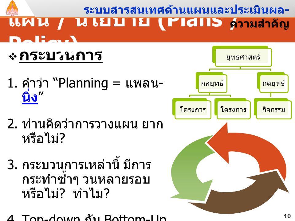วงจรนโยบาย (Policy Cycle) 9 ระบบสารสนเทศด้านแผนและประเมินผล - ความสำคัญ ศุภชัย ยาวะ ประภาษ. (2554).