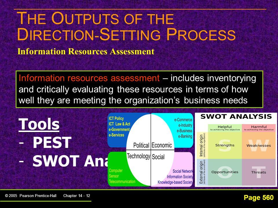  กระบวนการ – กำหนดวัตถุประสงค์ – กำหนดข้อตกลง ขอบเขตในการวางแผน – พิจารณาข้อจำกัดต่างๆ วิเคราะห์เหตุผล – พัฒนาทางเลือก – ประเมินทางเลือก – นำแผนสู่กา