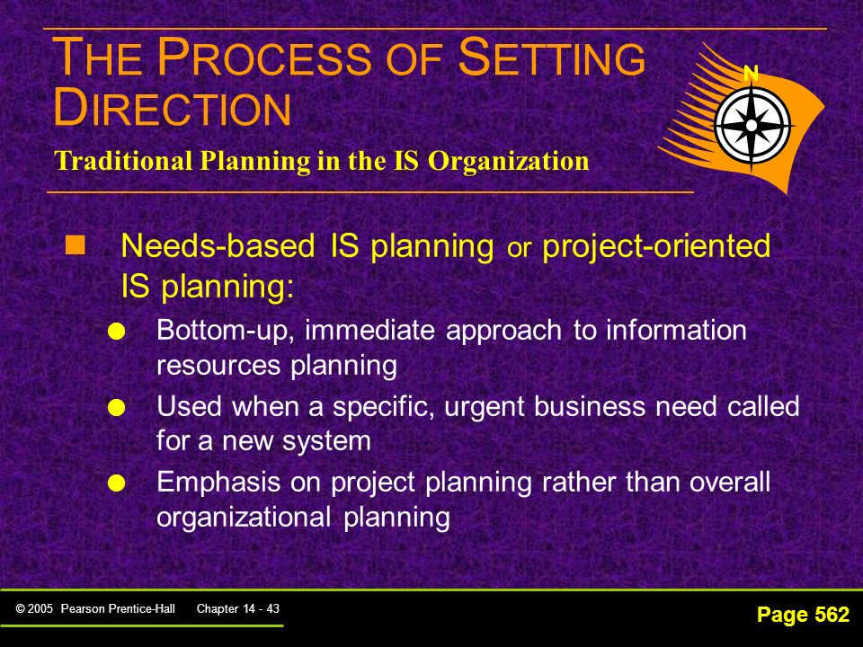 © 2005 Pearson Prentice-Hall Chapter 14 - 42 T HE P ROCESS OF S ETTING D IRECTION Operational Planning – lays out the major actions the organization needs to carry out in the shorter term to activate its strategic initiatives Page 561 Figure 14.1 The Information Resources Planning Process