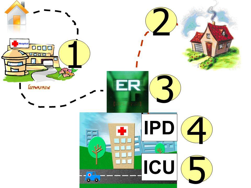 IPD 1 2 3 4 ICU 5