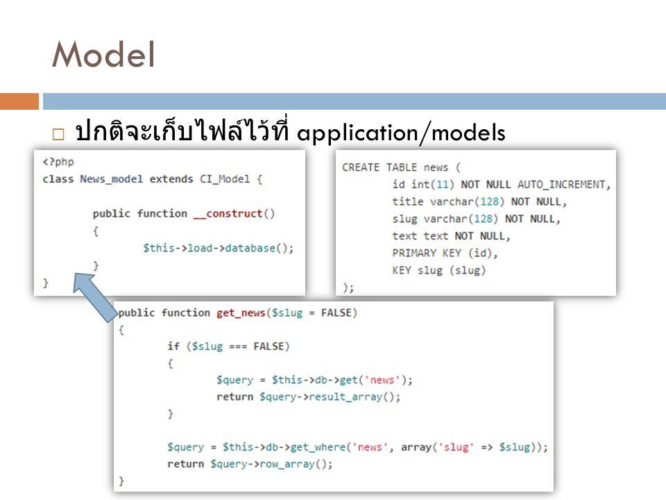 Model  ปกติจะเก็บไฟล์ไว้ที่ application/models