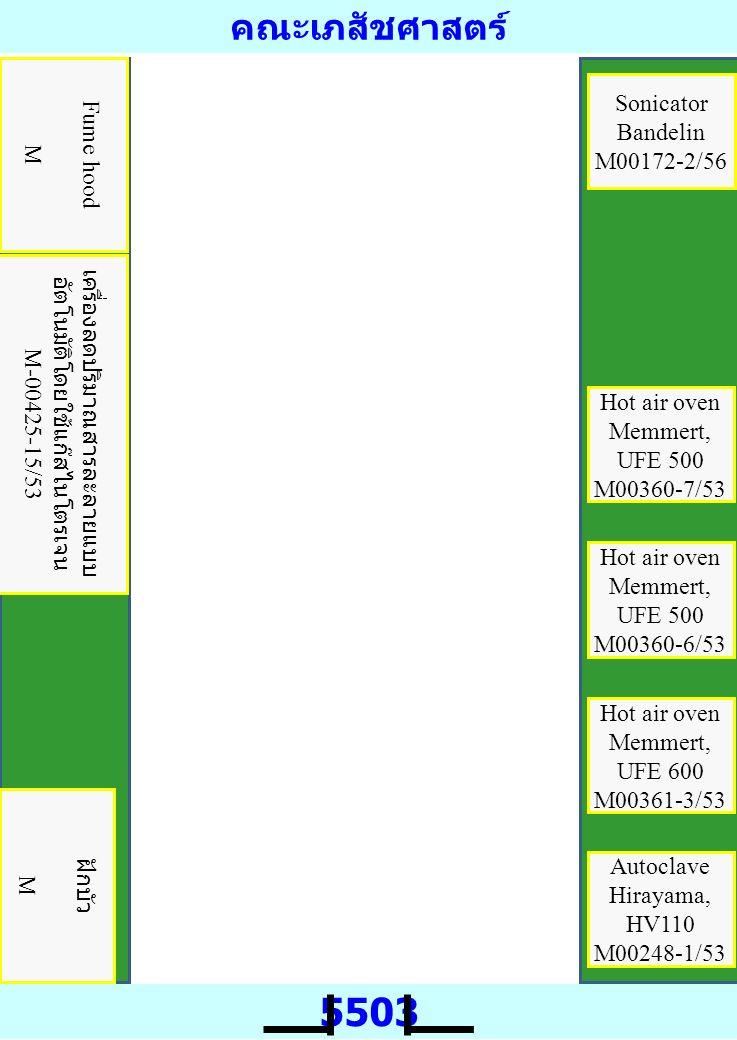 คณะเภสัชศาสตร์ 5503 Fume hood M ฝักบัว M Autoclave Hirayama, HV110 M00248-1/53 Hot air oven Memmert, UFE 600 M00361-3/53 Hot air oven Memmert, UFE 500 M00360-6/53 Sonicator Bandelin M00172-2/56 Hot air oven Memmert, UFE 500 M00360-7/53 เครื่องลดปริมาณสารละลายแบบ อัตโนมัติโดยใช้แก๊สไนโตรเจน M-00425-15/53