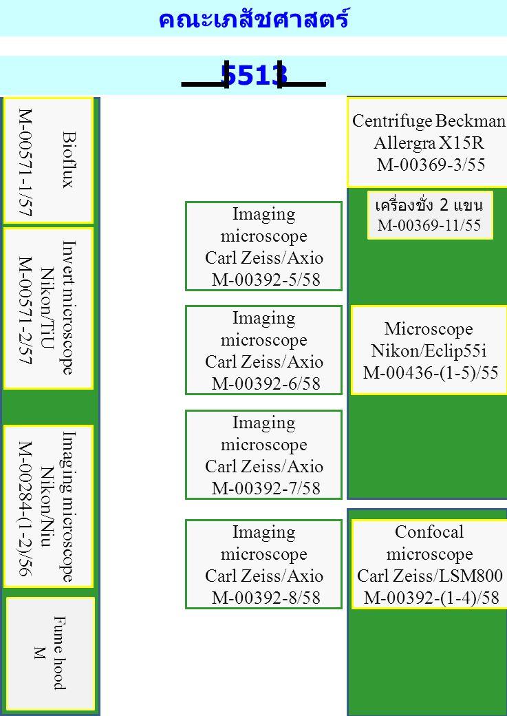 คณะเภสัชศาสตร์ Centrifuge Beckman Allergra X15R M-00369-3/55 5513 Microscope Nikon/Eclip55i M-00436-(1-5)/55 เครื่องชั่ง 2 แขน M-00369-11/55 Fume hood M Imaging microscope Nikon/Niu M-00284-(1-2)/56 Confocal microscope Carl Zeiss/LSM800 M-00392-(1-4)/58 Imaging microscope Carl Zeiss/Axio M-00392-8/58 Imaging microscope Carl Zeiss/Axio M-00392-7/58 Imaging microscope Carl Zeiss/Axio M-00392-6/58 Imaging microscope Carl Zeiss/Axio M-00392-5/58 Bioflux M-00571-1/57 Invert microscope Nikon/TiU M-00571-2/57