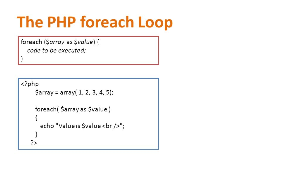 The PHP foreach Loop foreach ($array as $value) { code to be executed; } <?php $array = array( 1, 2, 3, 4, 5); foreach( $array as $value ) { echo