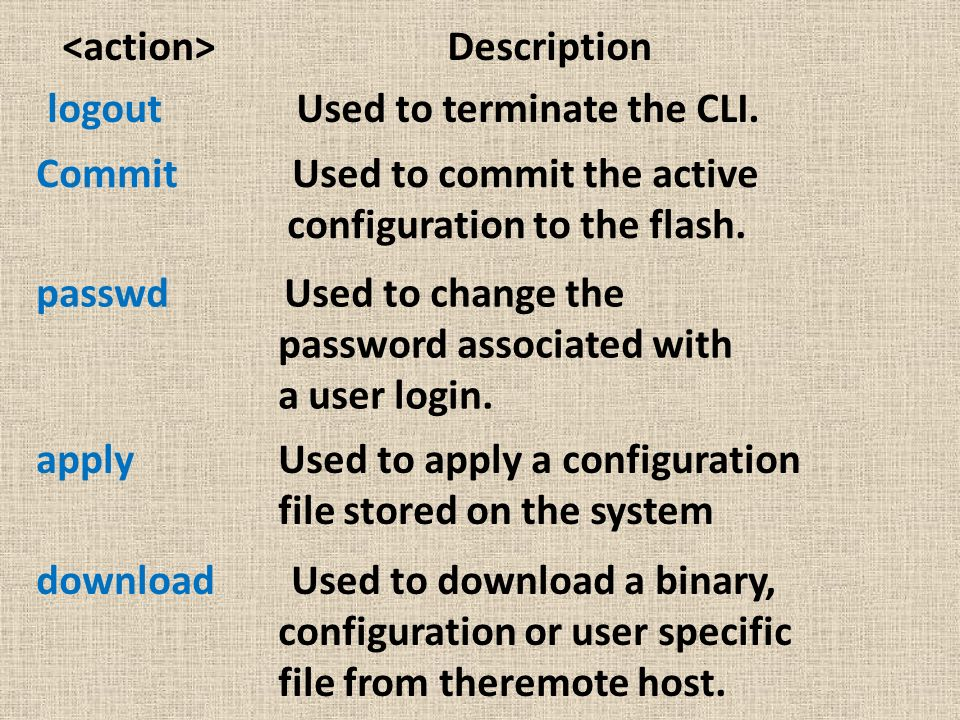 logout Used to terminate the CLI. Commit Used to commit the active configuration to the flash. passwd Used to change the password associated with a us