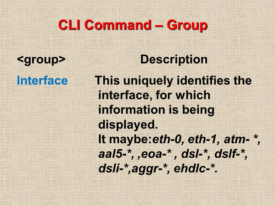 CLI Command – Group Description Interface This uniquely identifies the interface, for which information is being displayed.