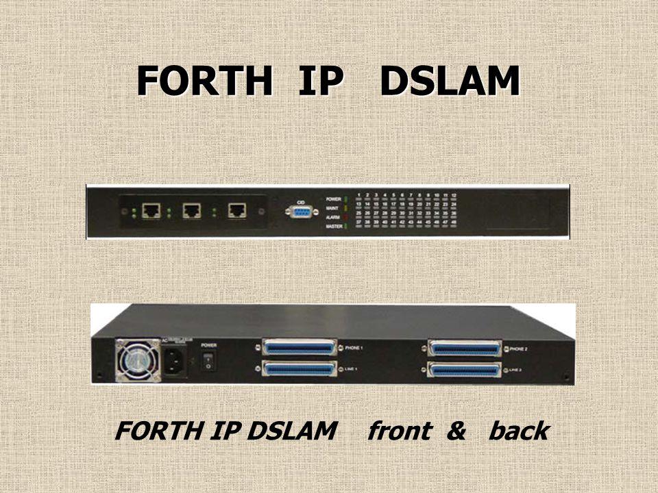 FORTH IP DSLAM