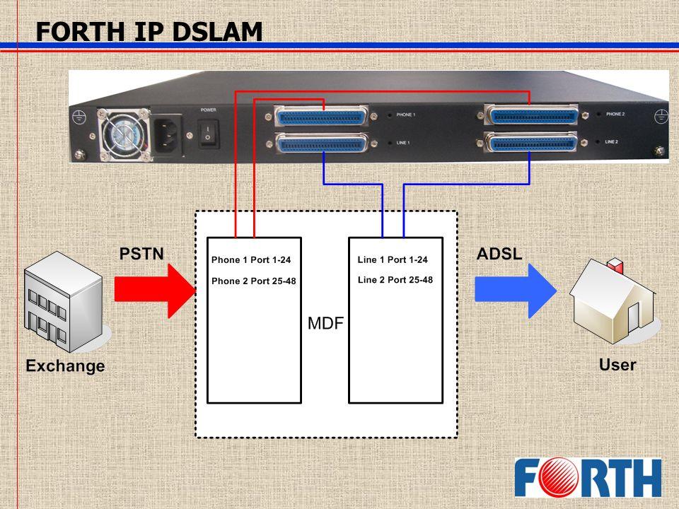 -Port Uplink 1IP 192.168.100.111/24 Speed Auto Duplex Auto management vlan 1 -Vlan DatabaseVlan 1 -Bridge PortID 1-48 (ADSL Port 1-48 PVC 1) ID 385 (Uplink 1) -ATM VCVPI 1 VCI 32 all port -ADSL Downstream 256 kbps Upstream 128 kbps Standard ADSL2+ Auto Factory Default Parameter