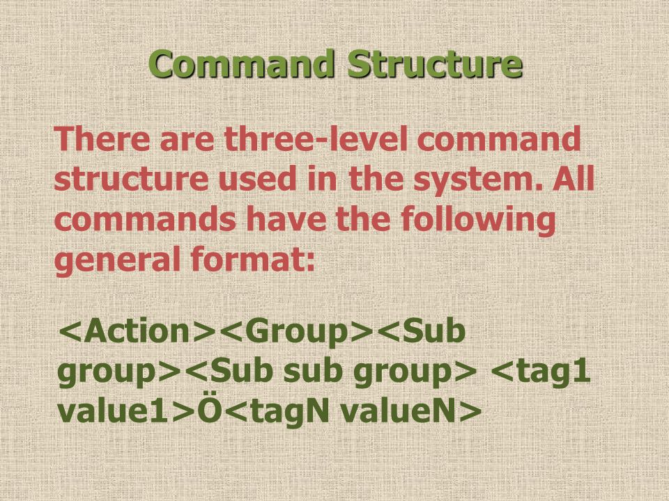 Command Structure There are three-level command structure used in the system. All commands have the following general format: Ö