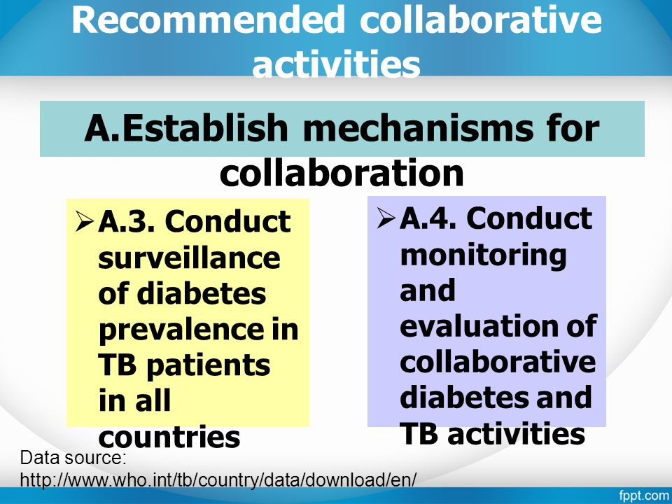 Recommended collaborative activities  A.4.