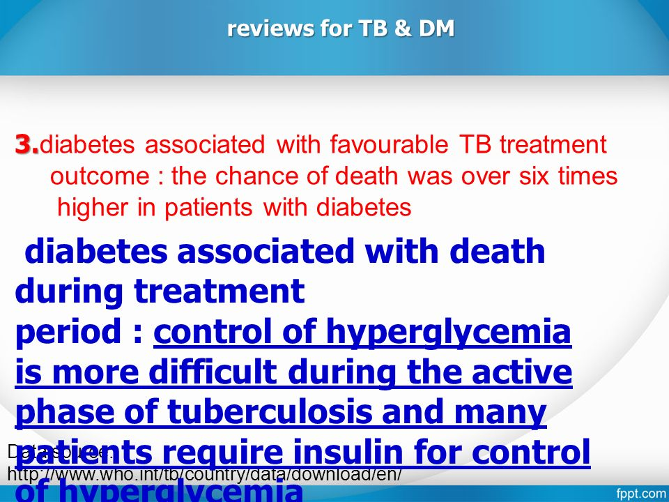 Data source: http://www.who.int/tb/country/data/download/en/ reviews for TB & DM 3.